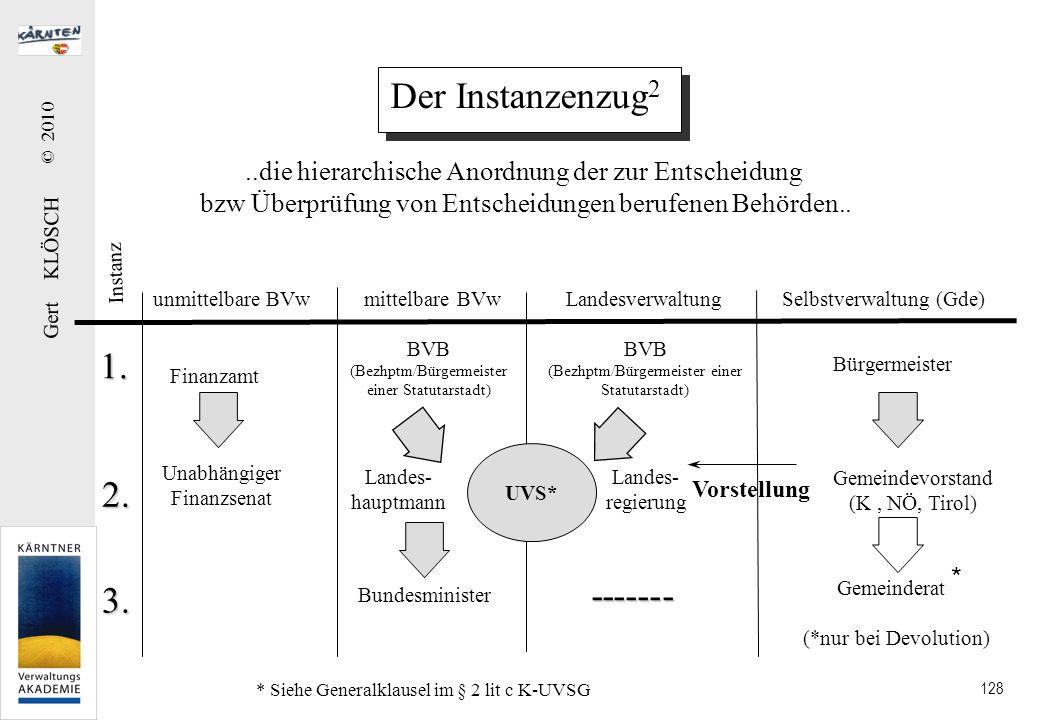 Gert KLÖSCH © 2010 128 Der Instanzenzug 2..die hierarchische Anordnung der zur Entscheidung bzw Überprüfung von Entscheidungen berufenen Behörden.. un