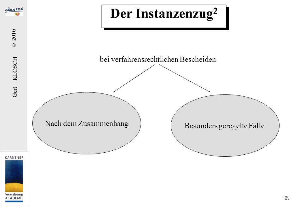 Gert KLÖSCH © 2010 129 Der Instanzenzug 2 bei verfahrensrechtlichen Bescheiden Nach dem Zusammenhang Besonders geregelte Fälle