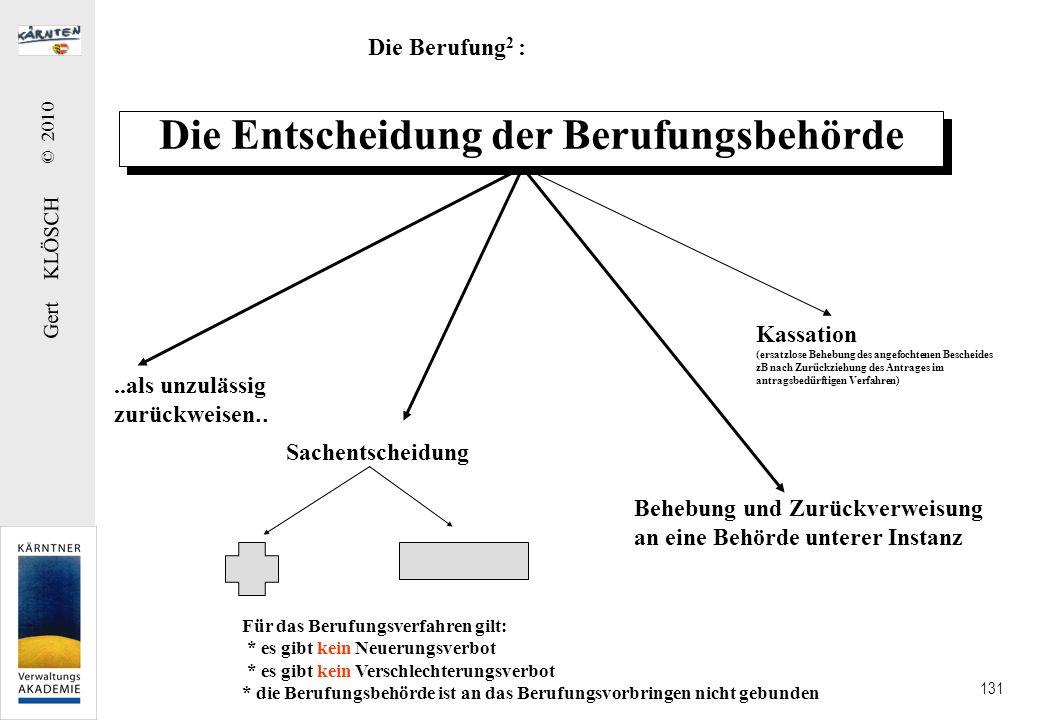 Gert KLÖSCH © 2010 131 Die Berufung 2 : Die Entscheidung der Berufungsbehörde..als unzulässig zurückweisen.. Sachentscheidung Behebung und Zurückverwe
