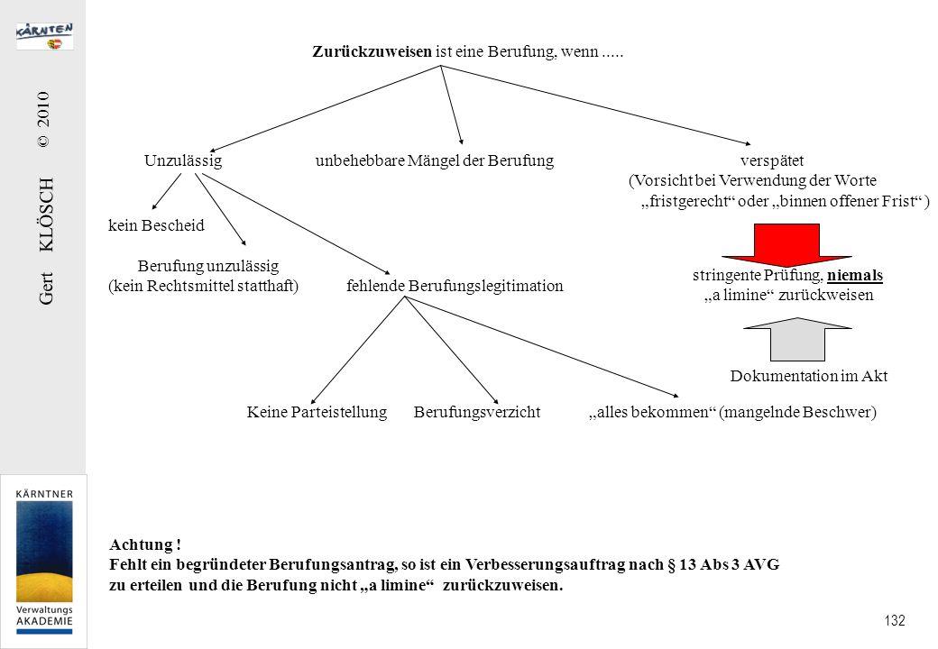 Gert KLÖSCH © 2010 132 Zurückzuweisen ist eine Berufung, wenn..... Unzulässig unbehebbare Mängel der Berufung verspätet (Vorsicht bei Verwendung der W
