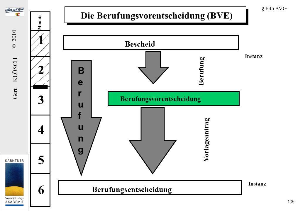 Gert KLÖSCH © 2010 135 Die Berufungsvorentscheidung (BVE) Instanz Bescheid Berufungsentscheidung Instanz BerufungBerufung Berufungsvorentscheidung Ber