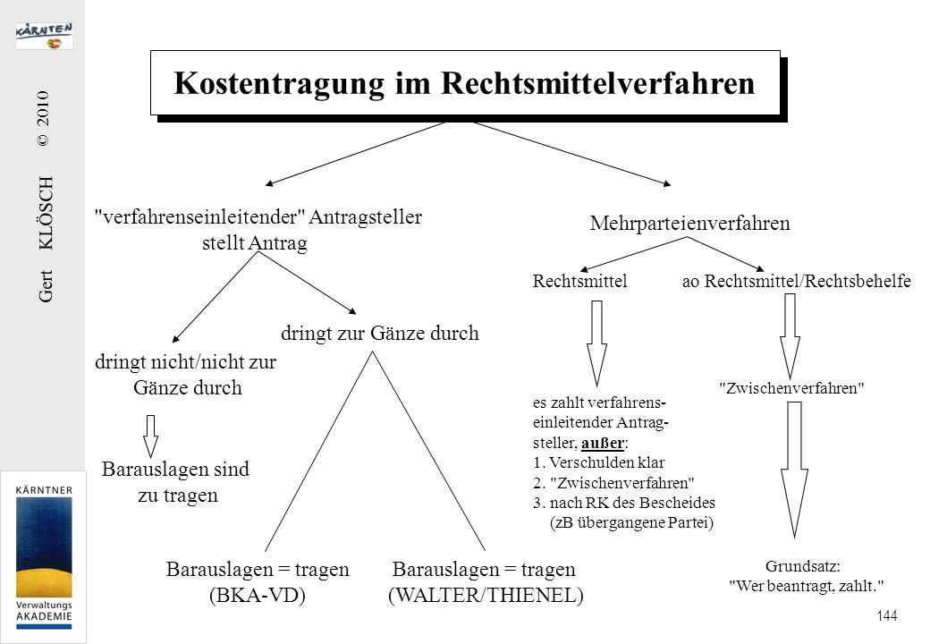 Gert KLÖSCH © 2010 144 Kostentragung im Rechtsmittelverfahren
