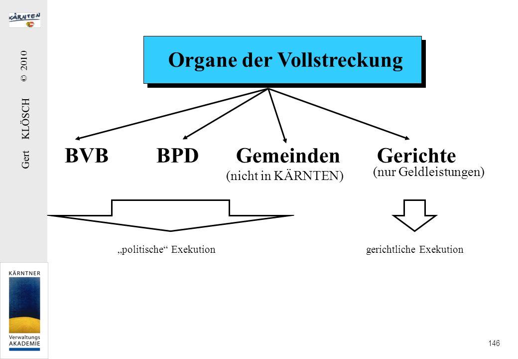 Gert KLÖSCH © 2010 146 Organe der Vollstreckung BVB BPD Gemeinden Gerichte (nicht in KÄRNTEN) (nur Geldleistungen) politische Exekution gerichtliche E