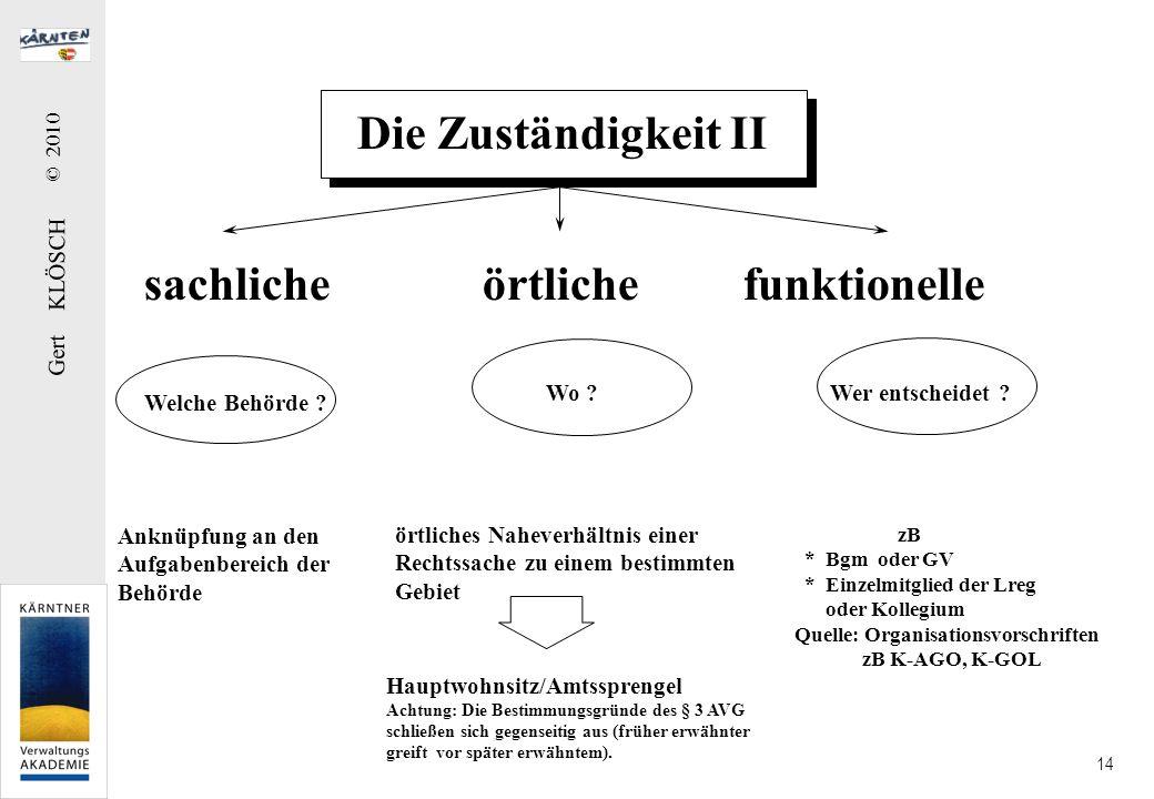 Gert KLÖSCH © 2010 14 Die Zuständigkeit II sachliche örtliche funktionelle Welche Behörde ? Wo ?Wer entscheidet ? Anknüpfung an den Aufgabenbereich de