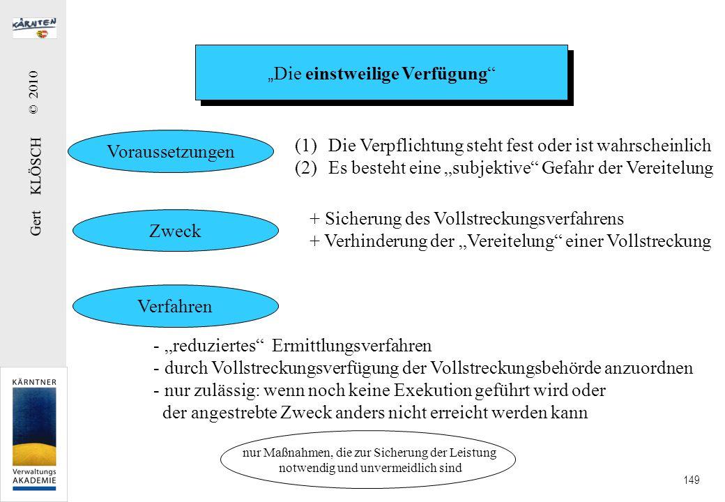 Gert KLÖSCH © 2010 149 Die einstweilige Verfügung Voraussetzungen Zweck Verfahren (1)Die Verpflichtung steht fest oder ist wahrscheinlich (2)Es besteh