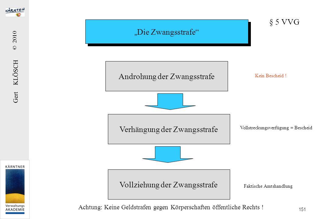 Gert KLÖSCH © 2010 151 Die Zwangsstrafe § 5 VVG Androhung der Zwangsstrafe Verhängung der Zwangsstrafe Vollziehung der Zwangsstrafe Kein Bescheid ! Vo
