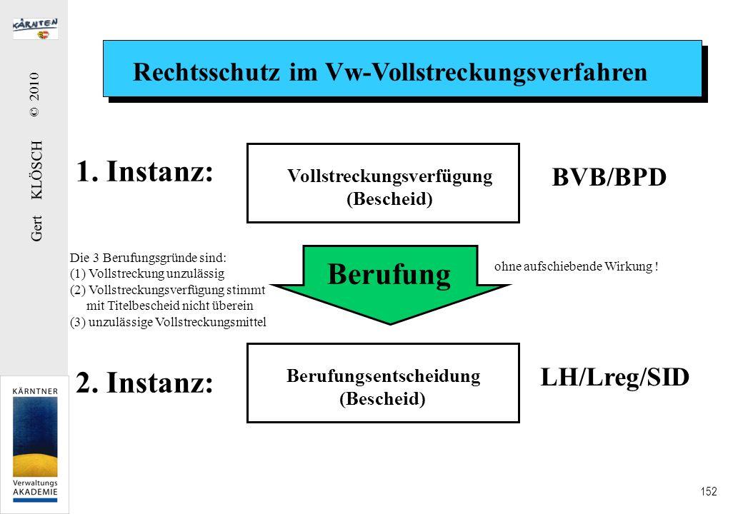 Gert KLÖSCH © 2010 152 Rechtsschutz im Vw-Vollstreckungsverfahren Vollstreckungsverfügung (Bescheid) Berufung Berufungsentscheidung (Bescheid) Die 3 B