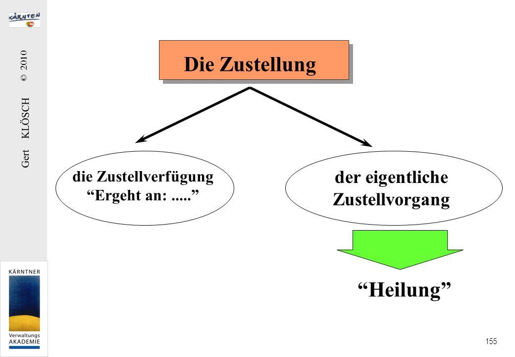 Gert KLÖSCH © 2010 155 Die Zustellung die Zustellverfügung Ergeht an:..... der eigentliche Zustellvorgang Heilung
