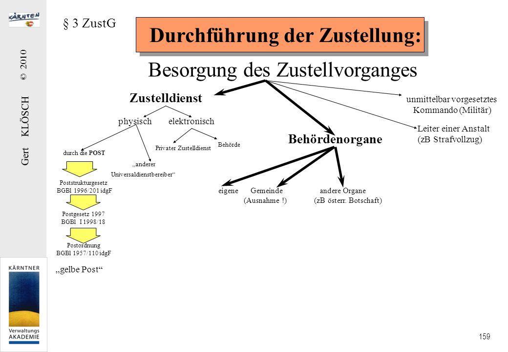 Gert KLÖSCH © 2010 159 Durchführung der Zustellung: Besorgung des Zustellvorganges durch die POST Poststrukturgesetz BGBl 1996/201 idgF Postgesetz 199