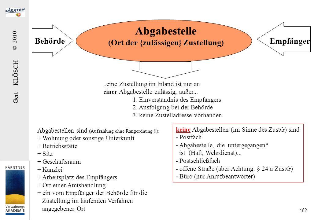Gert KLÖSCH © 2010 162 Abgabestelle (Ort der {zulässigen} Zustellung) BehördeEmpfänger..eine Zustellung im Inland ist nur an einer Abgabestelle zuläss