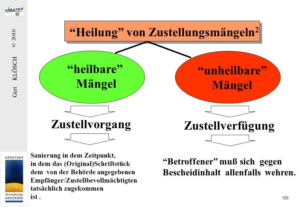 Gert KLÖSCH © 2010 166 Heilung von Zustellungsmängeln 2 heilbare Mängel unheilbare Mängel Zustellvorgang Zustellverfügung Sanierung in dem Zeitpunkt,