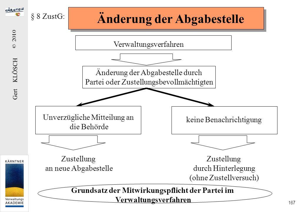 Gert KLÖSCH © 2010 167 Änderung der Abgabestelle Verwaltungsverfahren Änderung der Abgabestelle durch Partei oder Zustellungsbevollmächtigten Unverzüg