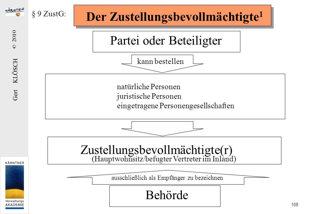 Gert KLÖSCH © 2010 168 Der Zustellungsbevollmächtigte 1 Partei oder Beteiligter natürliche Personen juristische Personen eingetragene Personengesellsc
