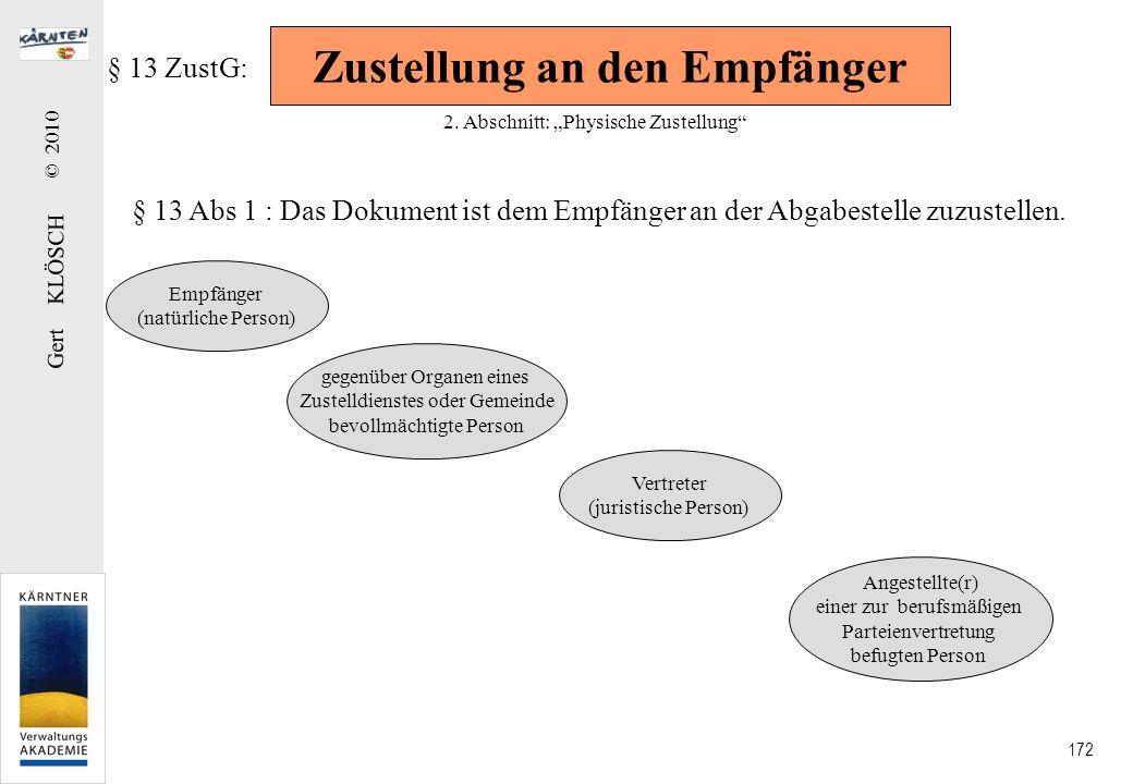 Gert KLÖSCH © 2010 172 Zustellung an den Empfänger § 13 ZustG: 2. Abschnitt: Physische Zustellung § 13 Abs 1 : Das Dokument ist dem Empfänger an der A