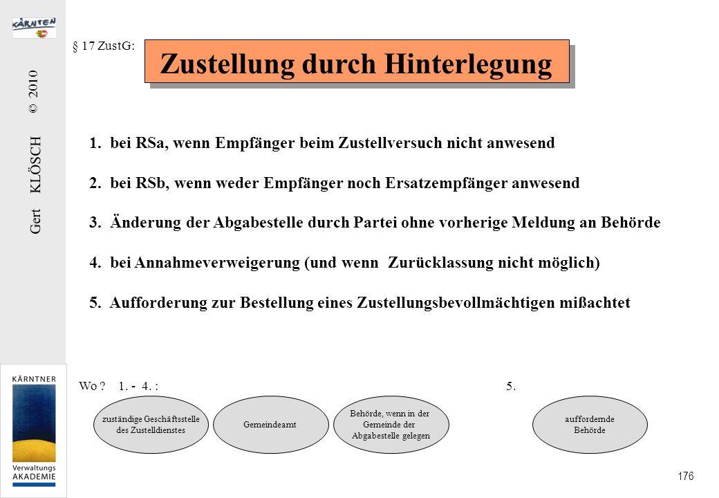 Gert KLÖSCH © 2010 176 Zustellung durch Hinterlegung 1. bei RSa, wenn Empfänger beim Zustellversuch nicht anwesend 2. bei RSb, wenn weder Empfänger no