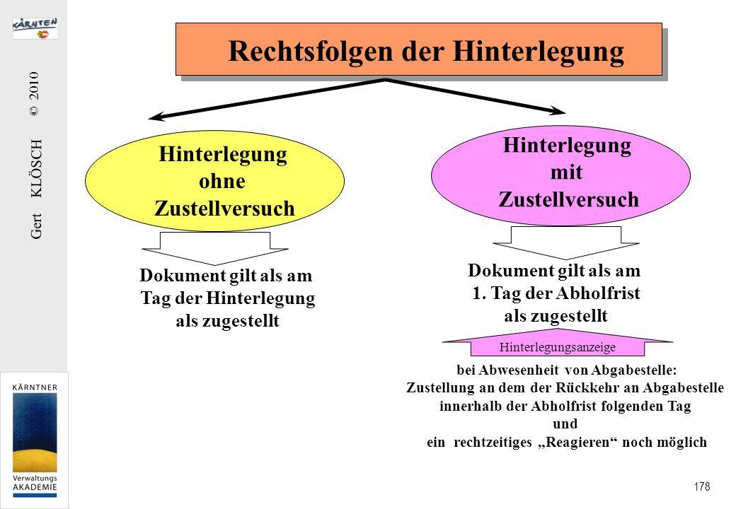 Gert KLÖSCH © 2010 178 Rechtsfolgen der Hinterlegung Hinterlegung ohne Zustellversuch Hinterlegung mit Zustellversuch Dokument gilt als am Tag der Hin
