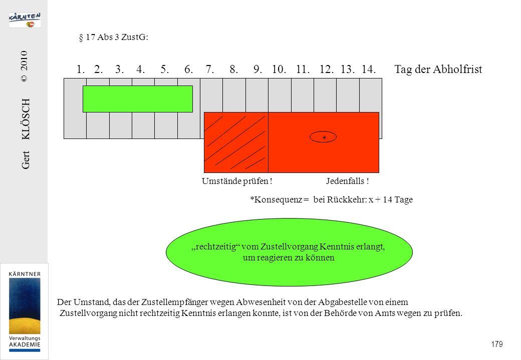 Gert KLÖSCH © 2010 179 § 17 Abs 3 ZustG: 1. 2. 3. 4. 5. 6. 7. 8. 9. 10. 11. 12. 13. 14. Tag der Abholfrist rechtzeitig vom Zustellvorgang Kenntnis erl