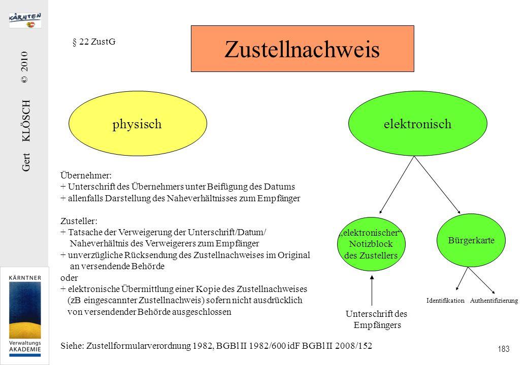 Gert KLÖSCH © 2010 183 Zustellnachweis § 22 ZustG physischelektronisch Übernehmer: + Unterschrift des Übernehmers unter Beifügung des Datums + allenfa