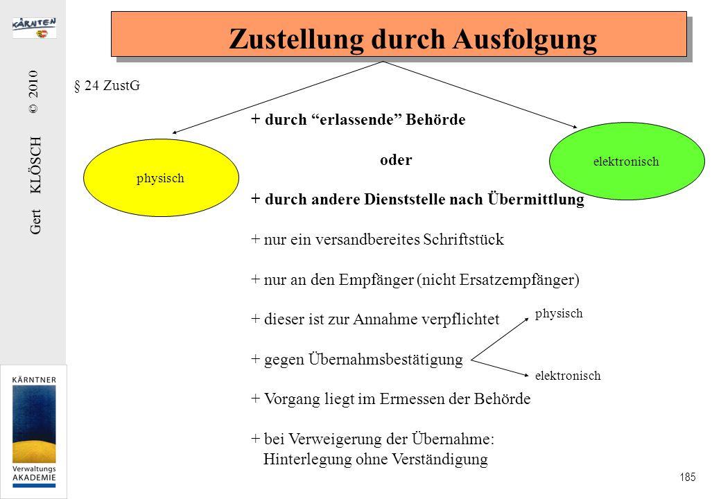 Gert KLÖSCH © 2010 185 Zustellung durch Ausfolgung + durch erlassende Behörde oder + durch andere Dienststelle nach Übermittlung + nur ein versandbere