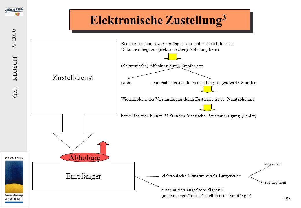 Gert KLÖSCH © 2010 193 Elektronische Zustellung 3 Zustelldienst Empfänger Benachrichtigung des Empfängers durch den Zustelldienst : Dokument liegt zur