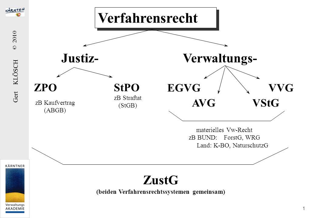 Gert KLÖSCH © 2010 1 Verfahrensrecht Justiz-Verwaltungs- ZPO StPO zB Kaufvertrag (ABGB) zB Straftat (StGB) EGVG VVG AVG VStG materielles Vw-Recht zB B