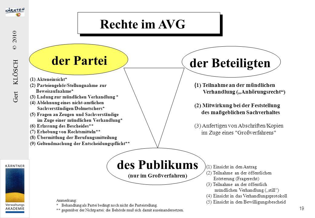 Gert KLÖSCH © 2010 19 Rechte im AVG der Partei der Beteiligten (1) Akteneinsicht* (2) Parteiengehör/Stellungnahme zur Beweisaufnahme* (3) Ladung zur m
