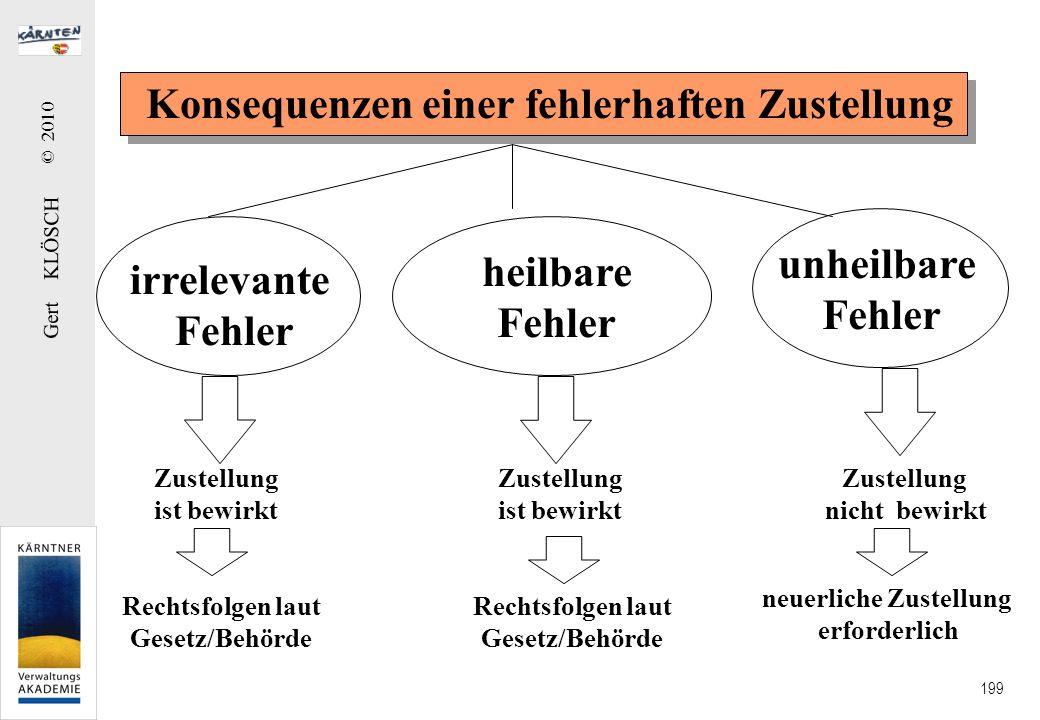 Gert KLÖSCH © 2010 199 Konsequenzen einer fehlerhaften Zustellung irrelevante Fehler heilbare Fehler unheilbare Fehler Zustellung ist bewirkt Rechtsfo