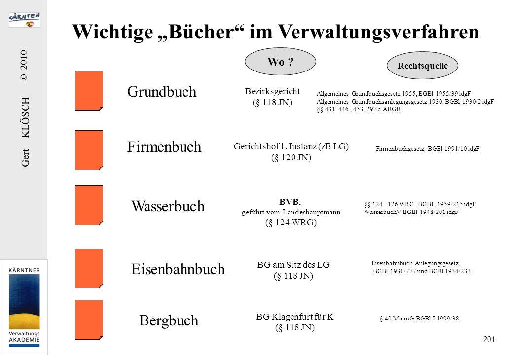 Gert KLÖSCH © 2010 201 Wichtige Bücher im Verwaltungsverfahren Grundbuch Firmenbuch Wasserbuch Eisenbahnbuch Wo ? Rechtsquelle Bezirksgericht (§ 118 J