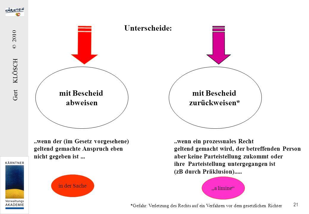 Gert KLÖSCH © 2010 21 Unterscheide: mit Bescheid abweisen mit Bescheid zurückweisen*..wenn der (im Gesetz vorgesehene) geltend gemachte Anspruch eben