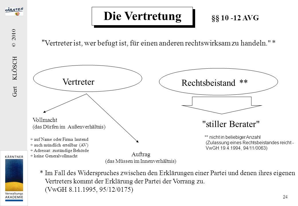 Gert KLÖSCH © 2010 24 Die Vertretung Vertreter Rechtsbeistand **