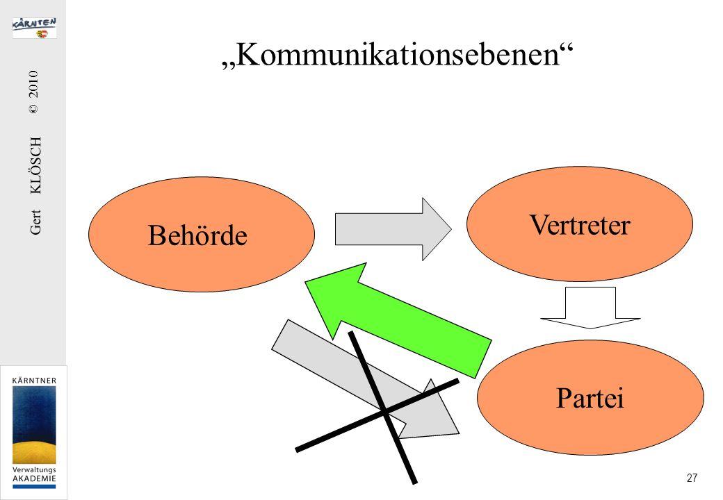 Gert KLÖSCH © 2010 27 Behörde Vertreter Kommunikationsebenen Partei