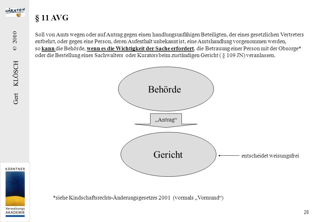 Gert KLÖSCH © 2010 28 § 11 AVG Soll von Amts wegen oder auf Antrag gegen einen handlungsunfähigen Beteiligten, der eines gesetzlichen Vertreters entbe