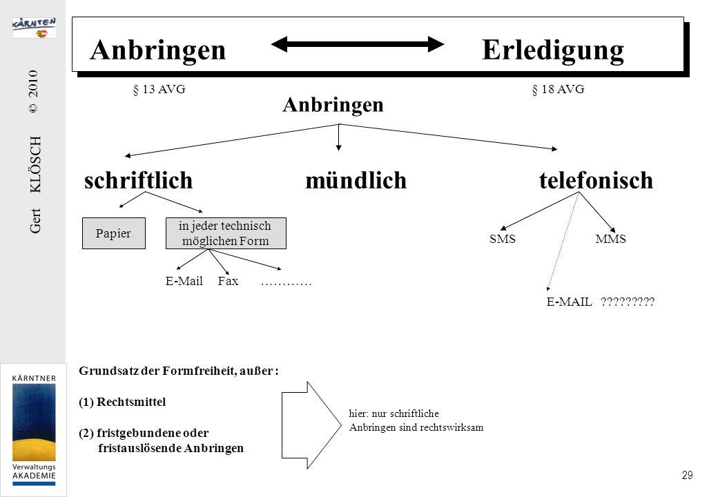 Gert KLÖSCH © 2010 29 AnbringenErledigung schriftlich mündlich telefonisch Grundsatz der Formfreiheit, außer : (1) Rechtsmittel (2) fristgebundene ode