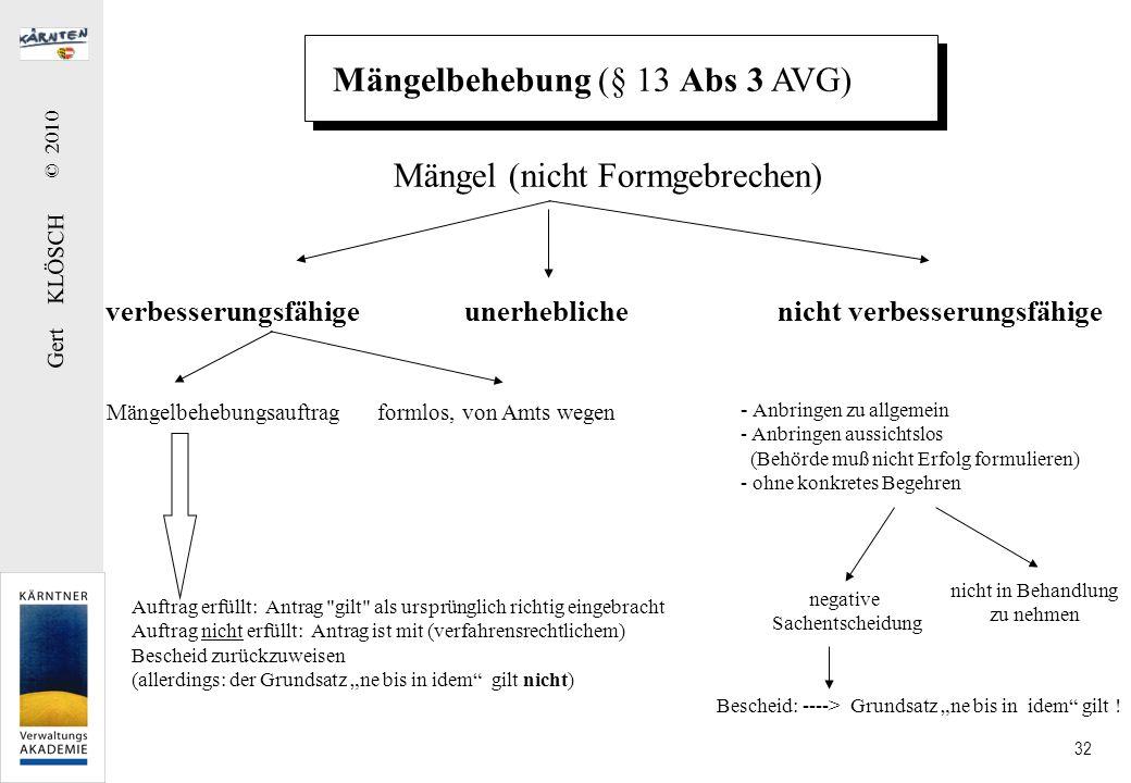 Gert KLÖSCH © 2010 32 Mängelbehebung (§ 13 Abs 3 AVG) Mängel (nicht Formgebrechen) verbesserungsfähige unerhebliche nicht verbesserungsfähige Mängelbe