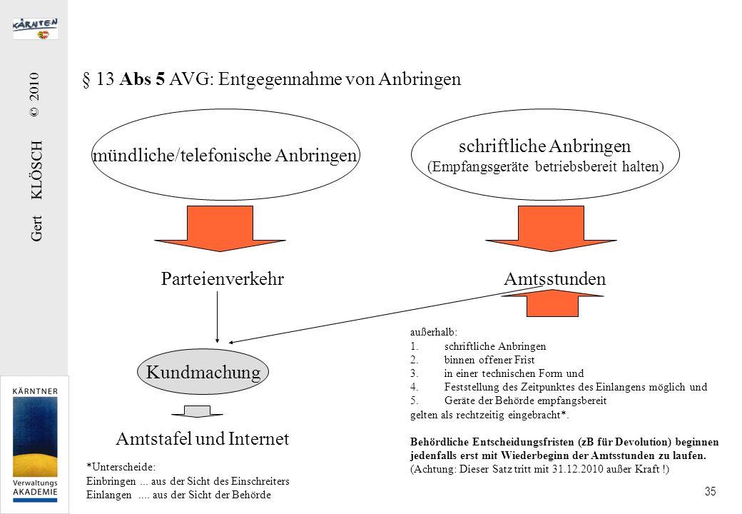 Gert KLÖSCH © 2010 35 § 13 Abs 5 AVG: Entgegennahme von Anbringen mündliche/telefonische Anbringen schriftliche Anbringen (Empfangsgeräte betriebsbere