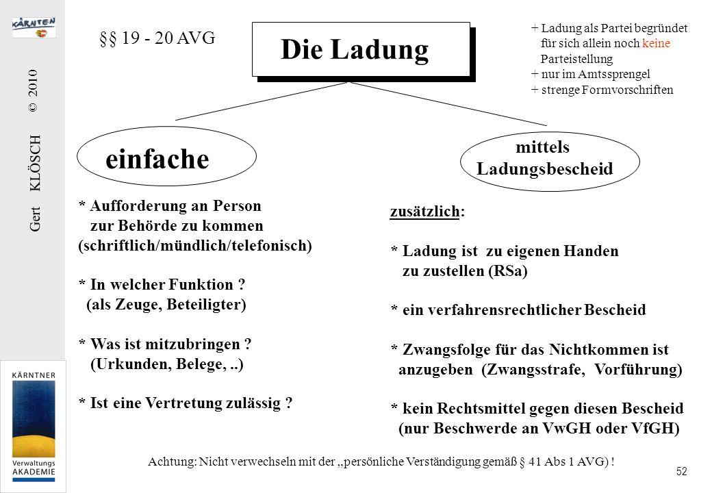 Gert KLÖSCH © 2010 52 Die Ladung einfache mittels Ladungsbescheid * Aufforderung an Person zur Behörde zu kommen (schriftlich/mündlich/telefonisch) *
