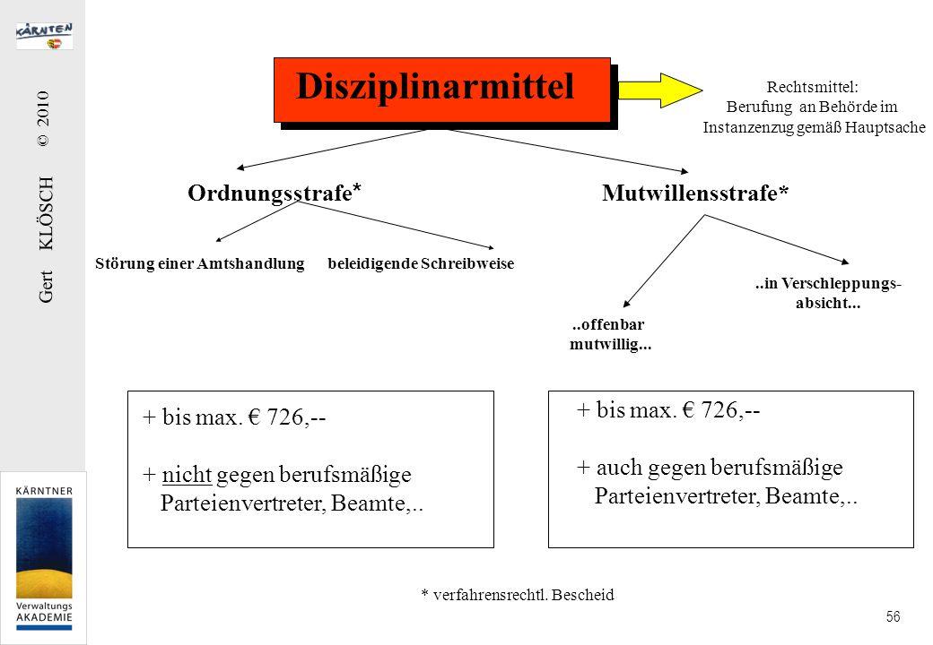 Gert KLÖSCH © 2010 56 Disziplinarmittel Ordnungsstrafe * Mutwillensstrafe*..offenbar mutwillig.....in Verschleppungs- absicht... + bis max. 726,-- + n