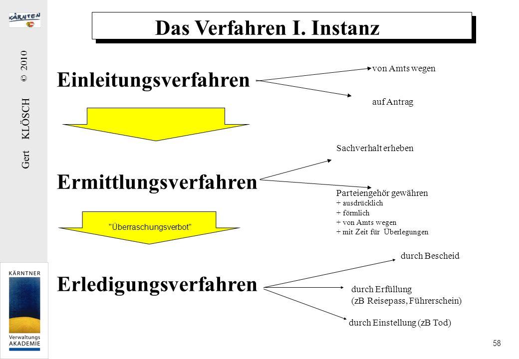 Gert KLÖSCH © 2010 58 Das Verfahren I. Instanz Einleitungsverfahren Ermittlungsverfahren Erledigungsverfahren von Amts wegen auf Antrag Sachverhalt er