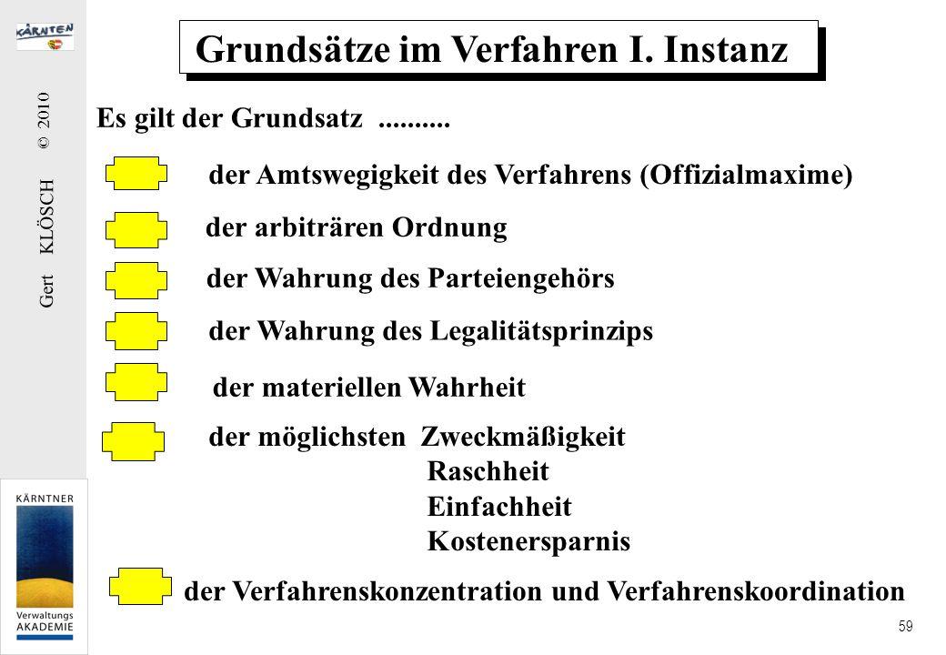 Gert KLÖSCH © 2010 59 Grundsätze im Verfahren I. Instanz Es gilt der Grundsatz.......... der materiellen Wahrheit der Amtswegigkeit des Verfahrens (Of