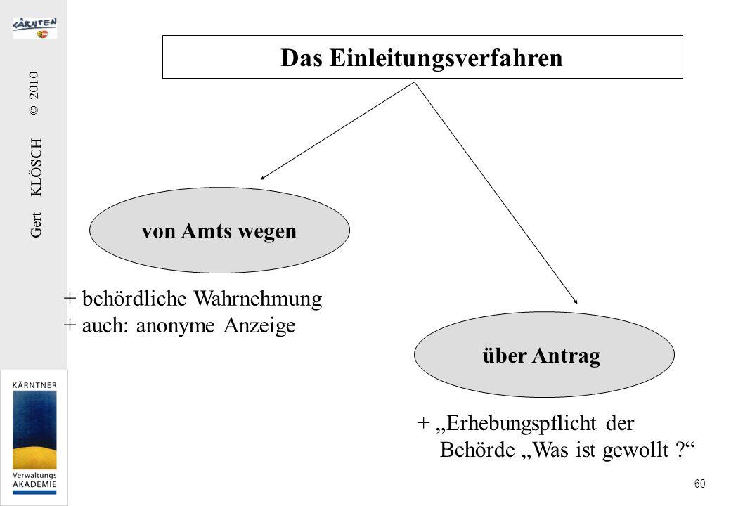 Gert KLÖSCH © 2010 60 von Amts wegen über Antrag Das Einleitungsverfahren + behördliche Wahrnehmung + auch: anonyme Anzeige + Erhebungspflicht der Beh