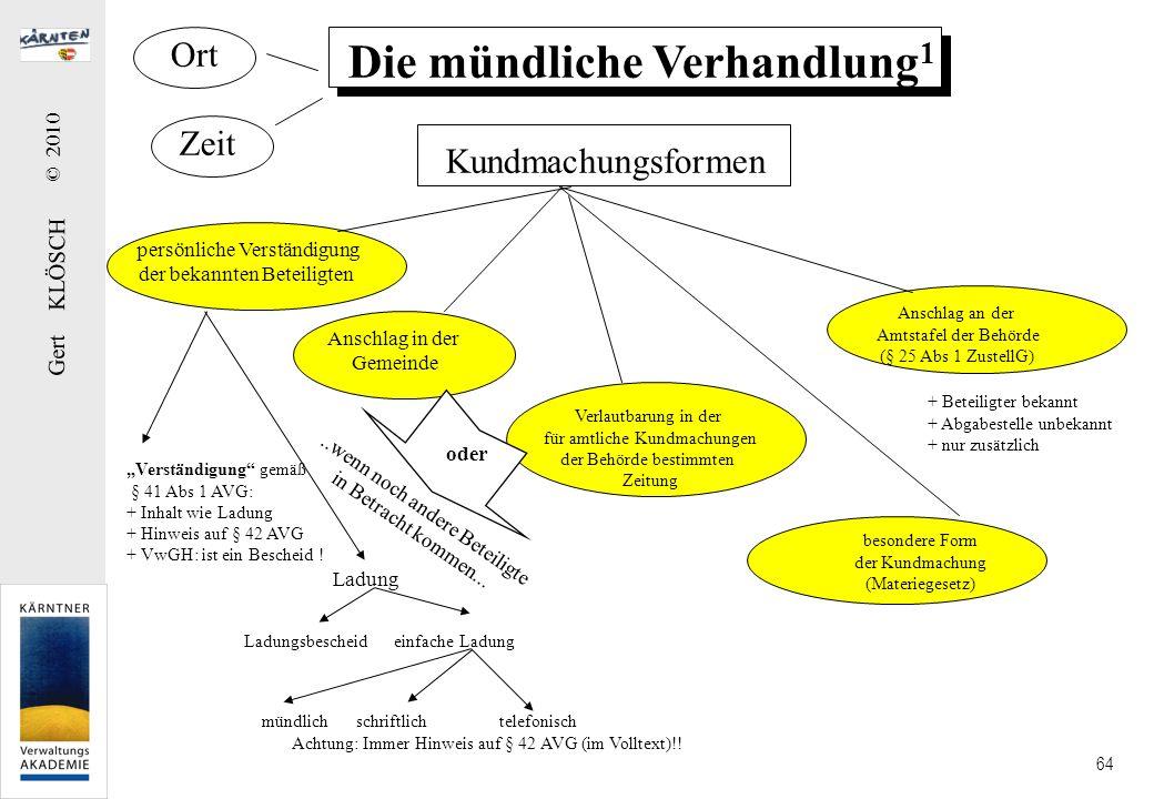 Gert KLÖSCH © 2010 64 Die mündliche Verhandlung 1 Kundmachungsformen Ort Zeit persönliche Verständigung der bekannten Beteiligten Anschlag in der Geme