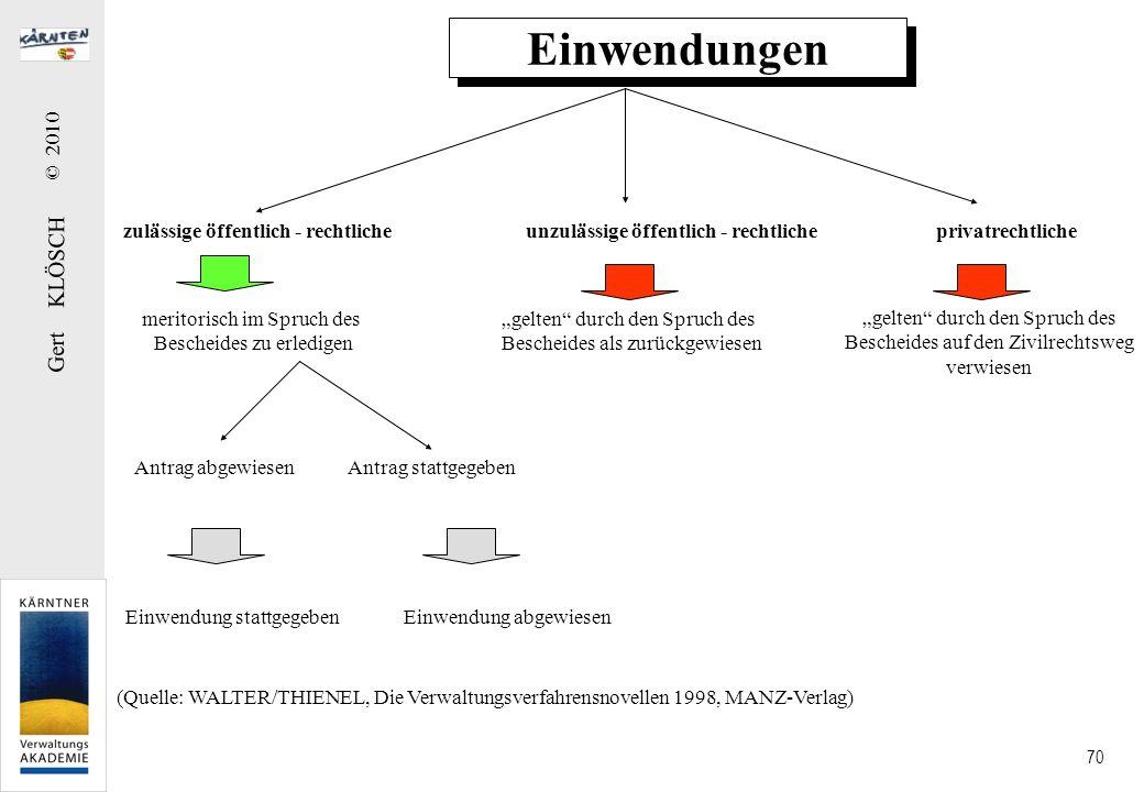 Gert KLÖSCH © 2010 70 Einwendungen (Quelle: WALTER/THIENEL, Die Verwaltungsverfahrensnovellen 1998, MANZ-Verlag) zulässige öffentlich - rechtliche unz