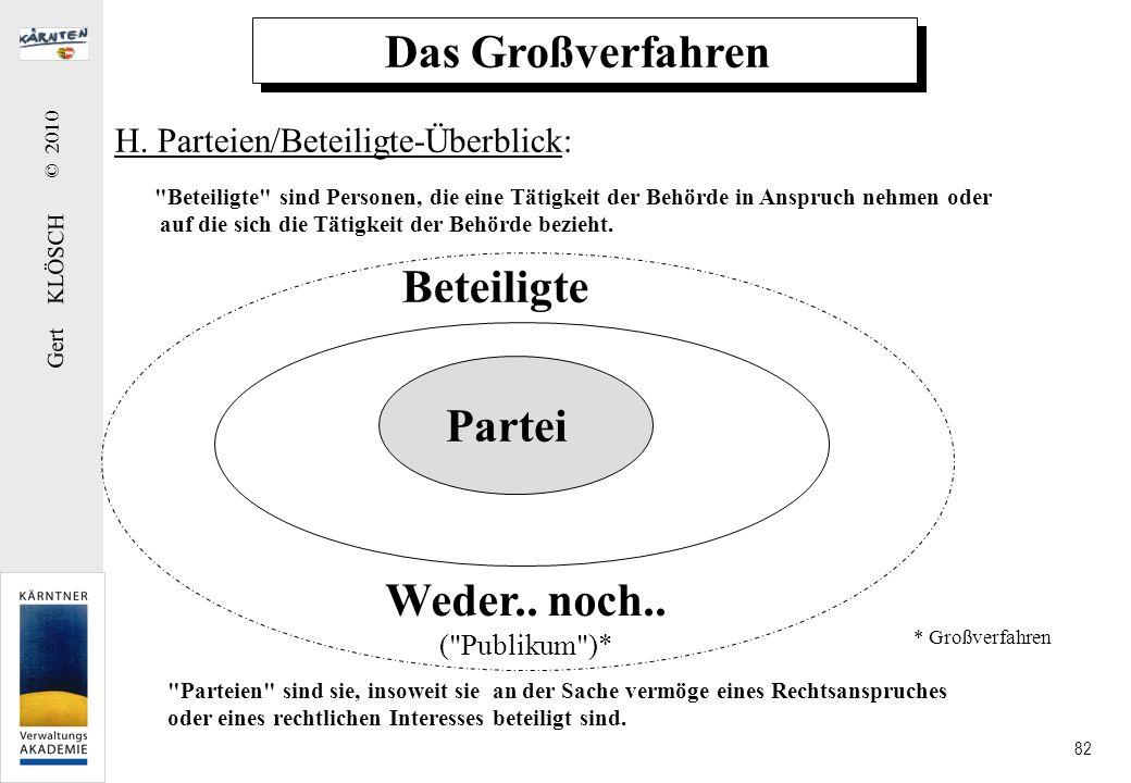 Gert KLÖSCH © 2010 82 Das Großverfahren