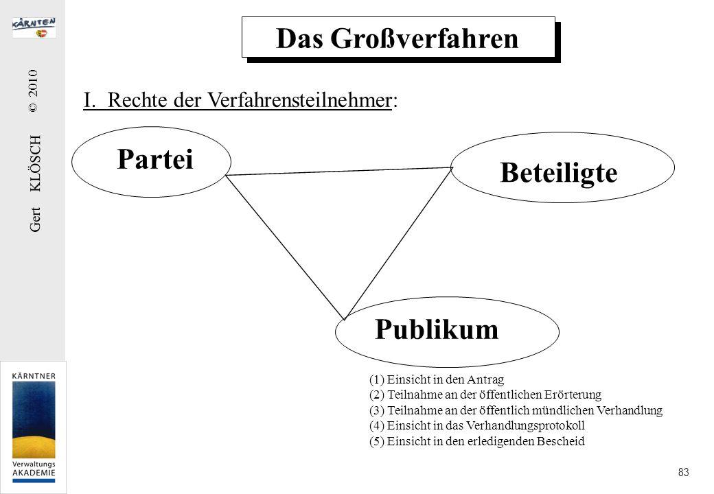Gert KLÖSCH © 2010 83 Das Großverfahren Partei Beteiligte I. Rechte der Verfahrensteilnehmer: Publikum (1) Einsicht in den Antrag (2) Teilnahme an der