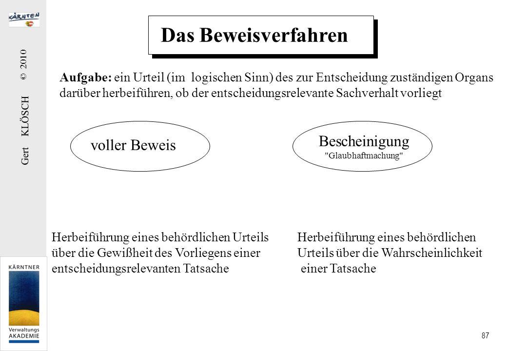 Gert KLÖSCH © 2010 87 Das Beweisverfahren Aufgabe: ein Urteil (im logischen Sinn) des zur Entscheidung zuständigen Organs darüber herbeiführen, ob der