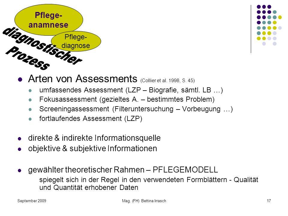 September 2009Mag. (FH) Bettina Irrasch17 Arten von Assessments (Collier et al. 1998, S. 45) umfassendes Assessment (LZP – Biografie, sämtl. LB …) Fok