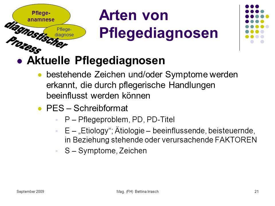 September 2009Mag. (FH) Bettina Irrasch21 Arten von Pflegediagnosen Aktuelle Pflegediagnosen bestehende Zeichen und/oder Symptome werden erkannt, die