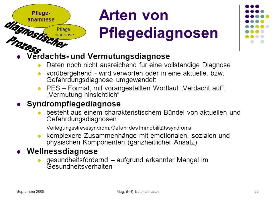 September 2009Mag. (FH) Bettina Irrasch23 Arten von Pflegediagnosen Verdachts- und Vermutungsdiagnose Daten noch nicht ausreichend für eine vollständi