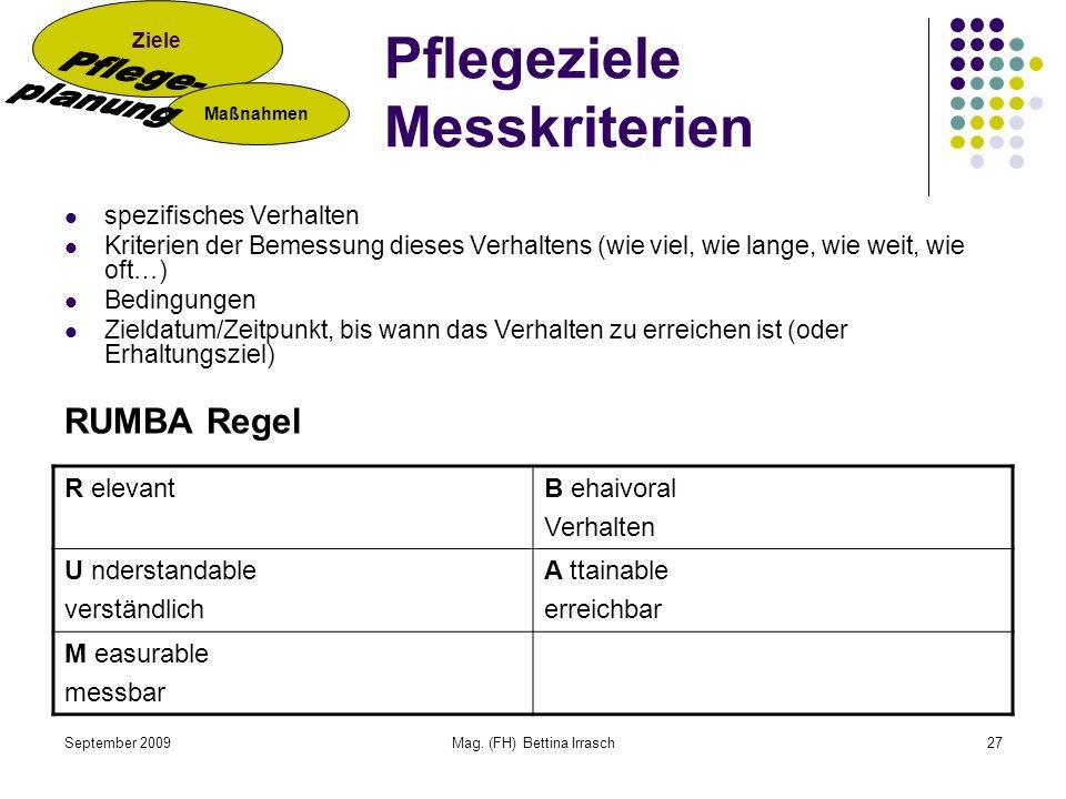 September 2009Mag. (FH) Bettina Irrasch27 Pflegeziele Messkriterien spezifisches Verhalten Kriterien der Bemessung dieses Verhaltens (wie viel, wie la