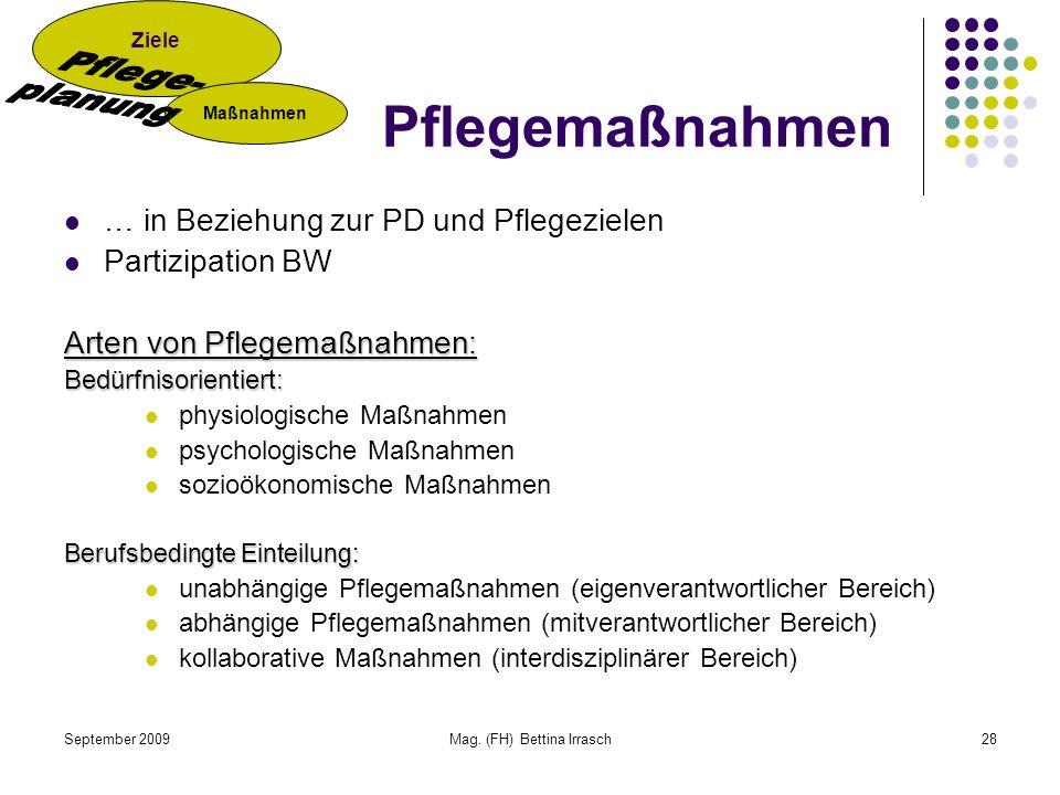 September 2009Mag. (FH) Bettina Irrasch28 Pflegemaßnahmen … in Beziehung zur PD und Pflegezielen Partizipation BW Arten von Pflegemaßnahmen: Bedürfnis